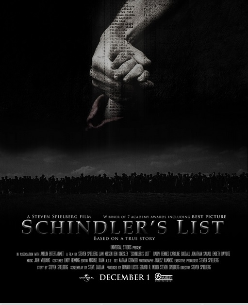 the holocaust in the two films schindlers list and life is beautiful. essay Schindler essay schindler essay  the social and political issues of world war two the holocaust easy  evil in roberto benigni's life is beautiful.
